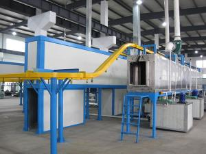 Electrostatic Powder Coating Line